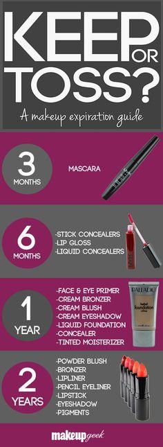 Makeup Expiration Guide: When to 'Keep or Toss' your makeup- Makeupgeek.com