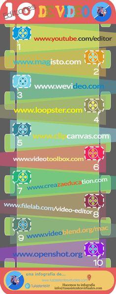 #Infografia #HerramientasWeb 10 Editores de Video y 8 Plataformas de difusión. #AgenciaTAV