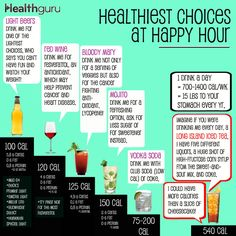 Healthiest Choices at Happy Hour Infographic