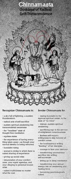 Goddess, Awakening Shakti, Sally Kempton, Chinnamasta