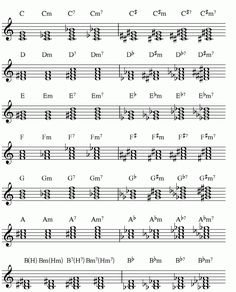 Basic Music Theory, Music Theory Guitar, Music Chords, Recorder Music, Music Guitar, Piano Music, Piano Lessons, Music Lessons, Sheet Music Book