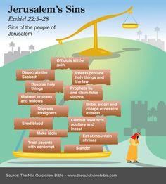 The Quick View Bible » Jerusalem's Sins