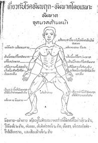 'NUAD THAI' - THAI MASSAGE HISTORY