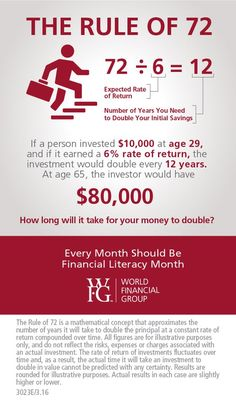 you know how long it will take for your money to double? Use the Rule of 72 by Albert Einstein to calculate the approximate number of years your money will double. April is Financial Literacy month. However, Every month should be Financial Literacy Month. Financial Quotes, Financial Tips, Financial Literacy, Financial Peace, Financial Planning, Investing Money, Saving Money, Hedge Fund Investing, Stock Investing