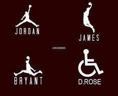 The Evolution Of Michael Jordan Logo