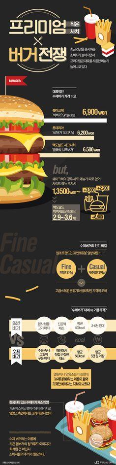 """""""이왕이면 핸드메이드"""" 프리미엄 버거전쟁 [인포그래픽] [인포그래픽] #Hamburger / #Infographic ⓒ 비주얼다이브 무단 복사·전재·재배포 금지"""