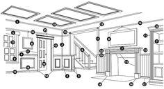 above door level picture railing