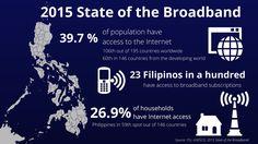 nice Social Media and Philippine Politics -  #business #Digitalbusiness #networkanalysis #Onlinebusiness #socialmediaarticles #socialmediamarketing #socialmediaplan #socialmediatips #socialmediatrends #socialnetworking