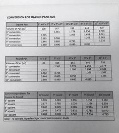 Pan conversion