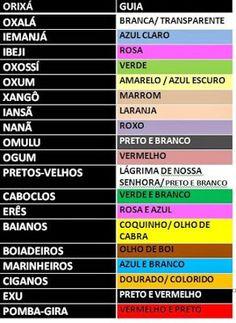 Entidades Ciganas da Umbanda (Clique Aqui) para entrar.: GUIAS DA UMBANDA E SUAS…