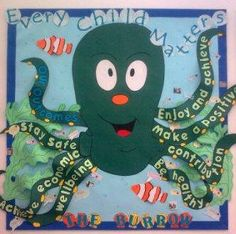 Every Child Matters Display, octopus, creative, achieve, be positive, stay safe, well being, fish, Early Years (EYFS), KS1 & KS2 Primary Teaching Resources