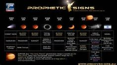 John Hagee Blood Moon Tetrads - Bing Images