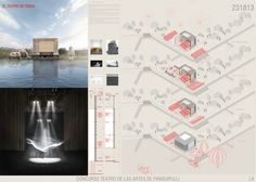 Conoce los proyectos ganadores del Teatro de las Artes de Panguipulli en Chile,Primer Lugar / Lámina 04. Image Cortesía de Organizadores