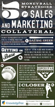 5 #Moneyball Strategies for Sales and Marketing Collateral by @Knowledge Tree via @SlideShare #infographic