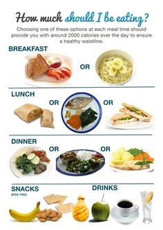 Pin by yadira cardenas on exercising pinterest exercises 2000 calories forumfinder Gallery