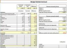 feuille de calcul excel tableau de budget familial bullet journal excel. Black Bedroom Furniture Sets. Home Design Ideas