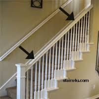 Image Result For Stair Handrail