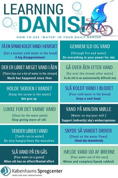 Idioms and expressions with water. Speak Danish, Danish Words, Language Study, Learn A New Language, English Class, English Lessons, Danish Language, Danish Culture, School Notes