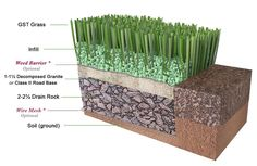 Synthetic Turf Grass Installation