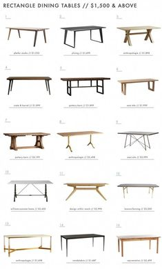 A Roundup of 126 Dining Tables for Every Style and Space - Emily Henderson In case you missed it yesterday, Ginny introduced you to a dining room that we are working on for one of our favorite new cli Rectangle Dining Table, Dining Table Design, Modern Dining Table, Dining Room Table, Table And Chairs, Dining Area, Table Desk, Kitchen Dining, Dining Furniture