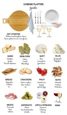 A good guide to making a cheese platter 👍 Wine And Cheese Party, Cheese Party Platters, Cheese Platter Board, Cheese Platter How To Make A, Cheese Plates, Cheese Board Display, Wine Cheese Pairing, Cheese Table, Cheese Pairings
