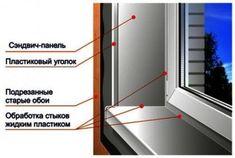 Отделка пластиковых окон своими руками   Металлопластиковые окна на сегодняшний день пользуются небывалым потребительским спросом. Они не дорогие, в сравнении с деревянными стеклопакетами, долговечны и хорошо изолируют помещение от посторонних звуков, пыли и ветра. Показать полностью… Top Freezer Refrigerator, Kitchen Appliances, Home, Diy Kitchen Appliances, Home Appliances, Ad Home, Homes, Kitchen Gadgets, Haus