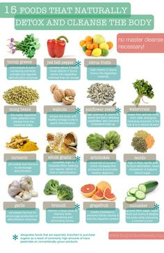 10 foods that naturally detox and cleanse the body