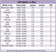 Image detail for -Kick Butt Running Workouts . I actually did this for a week and my mile time got better, and I could sprint better for soccer Quick Weight Loss Diet, Help Losing Weight, Weight Loss Plans, Weight Loss Program, Weight Loss Tips, Lose Weight, Reduce Weight, Best Weight Loss Supplement, Weight Loss Supplements