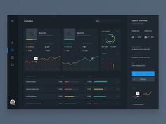Page Speed Test - Compare Dashboard daily ui clean graphs compare list data dashboard ux ui Dashboard Examples, Data Dashboard, Digital Dashboard, Dashboard Interface, Dashboard Template, Dashboard Design, Interface Design, Tablet Ui, Web Design
