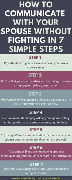 relationship tips Mersault is not really able to communicate with Marie about if he loves her or if he wants to get married. He could use these steps to have deeper and more meaningful conversations with people. Healthy Marriage, Strong Marriage, Marriage And Family, Marriage Relationship, Marriage Advice, Love And Marriage, Healthy Relationships, Quotes Marriage, Fighting For Your Marriage