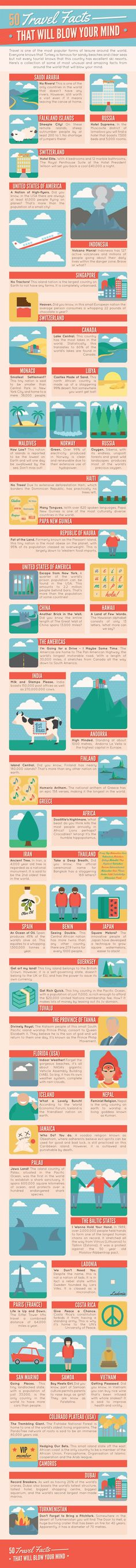 50 Travel Facts That Will Blow Your Mind #infographic #Travel #Facts