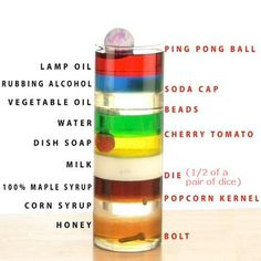 liquids of different density in layers in a tube with solid objects of different densities floating inside    http://www.goodsitesforkids.org/density.htm    Density Our quick & dirty explanation of this concept on one small branch page. Contains agreat photo of liquids in layers, plus PhET's Density Simulation. Going in Science > Earth Science.    http://www.goodsitesforkids.org/density.htm