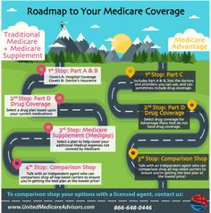 Navigating Medicare can be confusing. We're here to simplify the process, answer questions, and find Health Insurance Coverage, Elderly Care, Going To Work, Health Care, Finance, Arizona, Gap, How To Plan, Top Rated