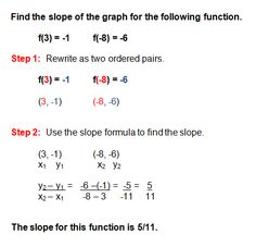 Finding Slope for a Given Function  | This is very helpful