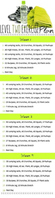 Level TWO Exercise Plan frugal fitness tiips #fitness #health #nutrition