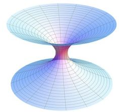 You can't get entangled without a wormhole: Physicist finds entanglement instantly gives rise to a wormhole