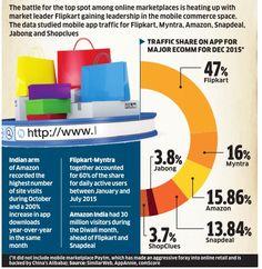 credit card tricks india