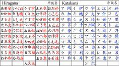 ¿Cómo me presento en japonés? - XiahPop
