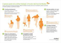 5 pasos para encontrar #trabajo a través del #SocialMedia   Fuente: Viadeo (Red Social Profesional)