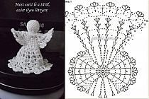 Lady With Crochet Male Aniolki Crochet Snowflake Pattern, Christmas Crochet Patterns, Crochet Motifs, Holiday Crochet, Crochet Snowflakes, Thread Crochet, Filet Crochet, Crochet Crafts, Crochet Doilies