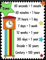 Classroom Tested Resources: Free Time Poster for your Classroom Math Charts, Math Anchor Charts, Teaching Time, Teaching Math, Teaching French, Math Resources, Math Activities, Telling Time Activities, Mental Math Strategies