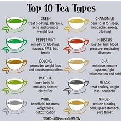 These teas are a good beginners guide. But there are thousands of herbs out there with a variety of tastes, smells and phytonutrients with different capabilities to aid the human body 🌱 I personally. Healthy Drinks, Healthy Tips, Healthy Recipes, Tea Recipes, Healthy Tea Ideas, Healthy Treats, Shrimp Recipes, Salmon Recipes, Potato Recipes