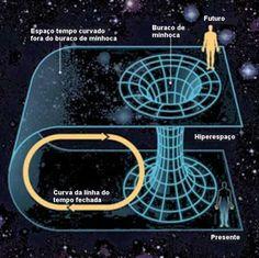 OS CIENTISTAS DA NOVA ERA-Stephen Hawking-A Teoria de Tudo-Buracos Negros-Vida Alienígena-Inteligência Artificial-O Futuro do Planeta e da Humanidade-décima oitava parte | A Luz é Invencível