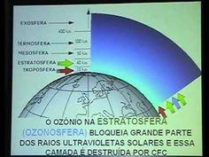Dr. Lair Ribeiro - Hidro Ozonoterapia na Saúde e na Estética