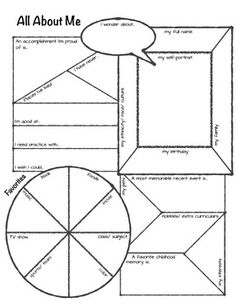 Chart originally used for teachers--('Who I Am' graphic