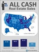 All Cahs Real Estate Sales - #RealEstate #Homes #Weston #BrowardCounty #Florida