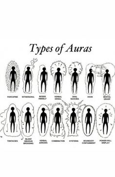 Types of Auras - Meditation eastern philosophy knowledgeYou can find Witchcraft symbols and more on our website.Types of Auras - Meditation eastern philosophy knowledge Wiccan Spell Book, Wiccan Spells, Magick, Witchcraft Symbols, Magia Elemental, Aura Reading, Palm Reading, Les Chakras, Witchcraft For Beginners
