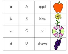 Education worksheets for grade r 12 eclassroom afrikaans. Preschool Worksheets, Classroom Activities, Children Activities, Printable Worksheets, Printables, Education English, Kids Education, Education Clipart, Afrikaans