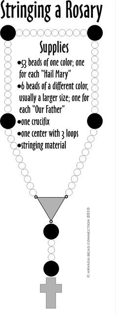 How to string a rosary.