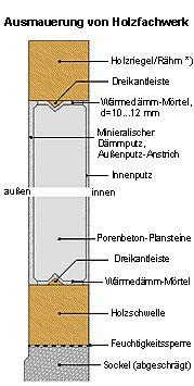 Pin Von A S Auf Holz Fachwerk In 2020 Porenbeton Gefache Porenbetonsteine